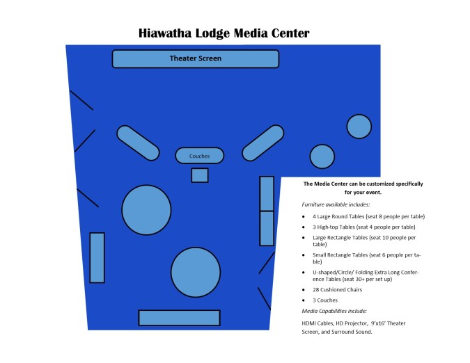 Media Center Floorplan